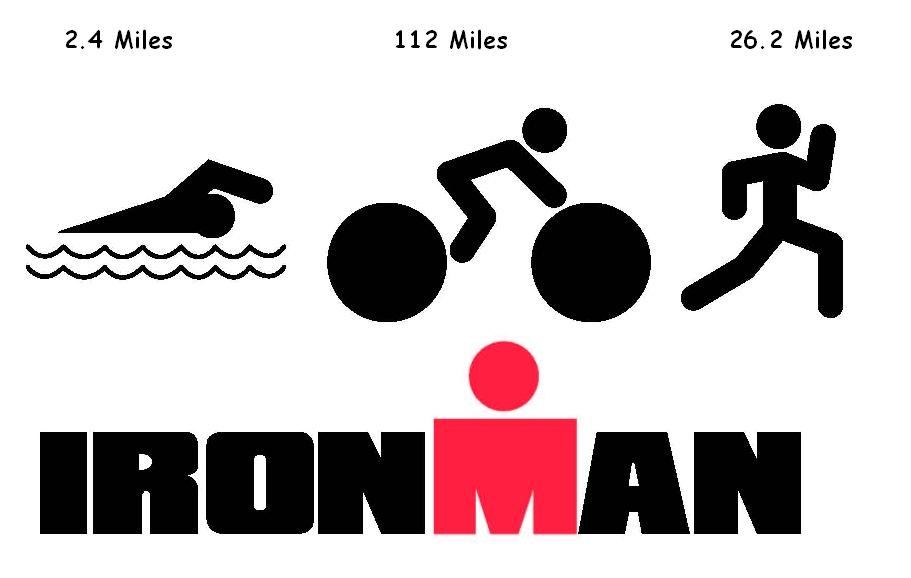 Ironman Triathlon Symbol - Bing images